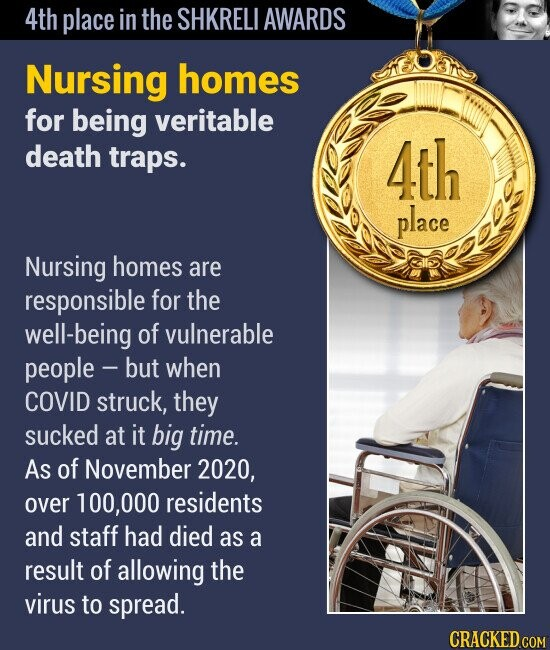 4th place in the SHKRELI AWARDS Nursing homes for being veritable death traps. 4th place Nursing homes are responsible for the well-being of vulnerable people - but when COVID struck, they sucked at it big time. As of November 2020, over 100,000 residents and staff had died as a result of
