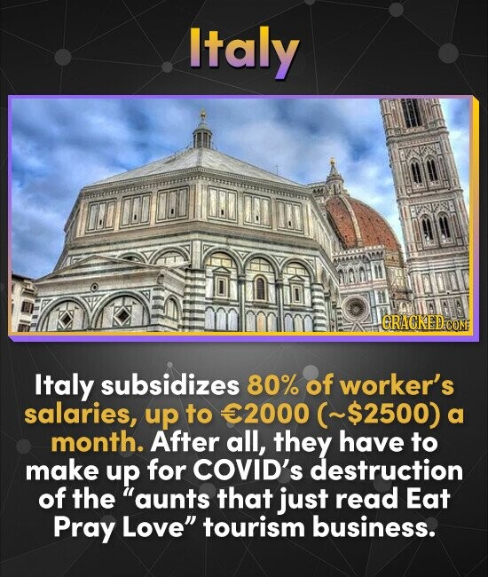 Italy INO GRACKEDC Italy subsidizes 80% of worker's salaries, up to 22000 (~$2500) a month. After all, they have to make up for COVID's destruction of