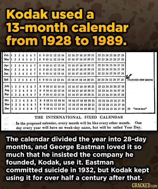 Kodak used a 13-month calendar from 1928 to 1989. Feb 1 2 3 4 5 6 8 910 11 12 13 14 15 16 17 18 19 20 21 22 23 24 25 26 27 28 Mar 8 8 910 11 12 13 14 15 16 17 18 19 20 21 22 23 24 25 26 27 28 Apr 8 14 15 16 17 18 19 21 22 23 24 25 26 27 28 May 8 IS 16 17 18 19 20 21 25 28 Jun 8 891 1 20112S2228 15 16 17 18 19 20 21 Sol 1'2 3 4 5 6 7 S 8 9 1011 12 13 14 15 16 17 18 19 20 21 22 23 24 25 26 27 28
