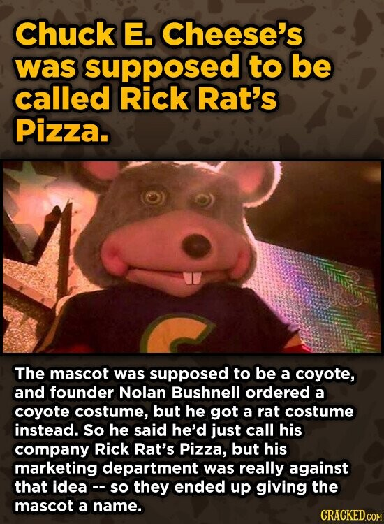 Chuck E. Cheese's was supposed to be called Rick Rat's Pizza. The mascot was supposed to be a coyote, and founder Nolan Bushnell ordered a coyote costume, but he got a rat costume instead. So he said he'd just call his company Rick Rat's Pizza, but his marketing department was