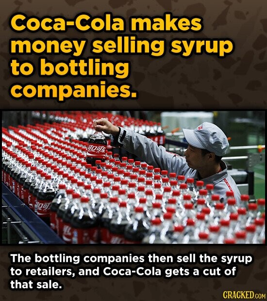 Coca-Cola makes money selling syrup to bottling companies. Oo' The bottling companies then sell the syrup to retailers, and Coca-Cola gets a cut of that sale.