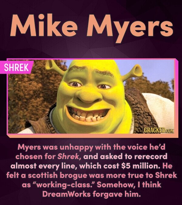 Mike Myers SHREK olin CRACKEDCO Myers was unhappy with the voice he'd chosen for Shrek, and asked to rerecord almost every line, which cost $5 million