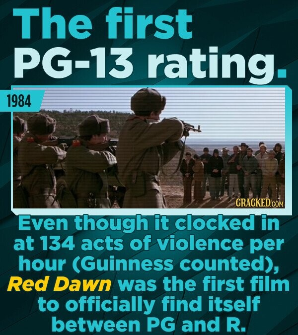 The first PG-13 rating. 1984 CRACKEDGO COM Even though it clocked in at 134 acts of violence per hour (Guinness counted), Red Dawn was the first film