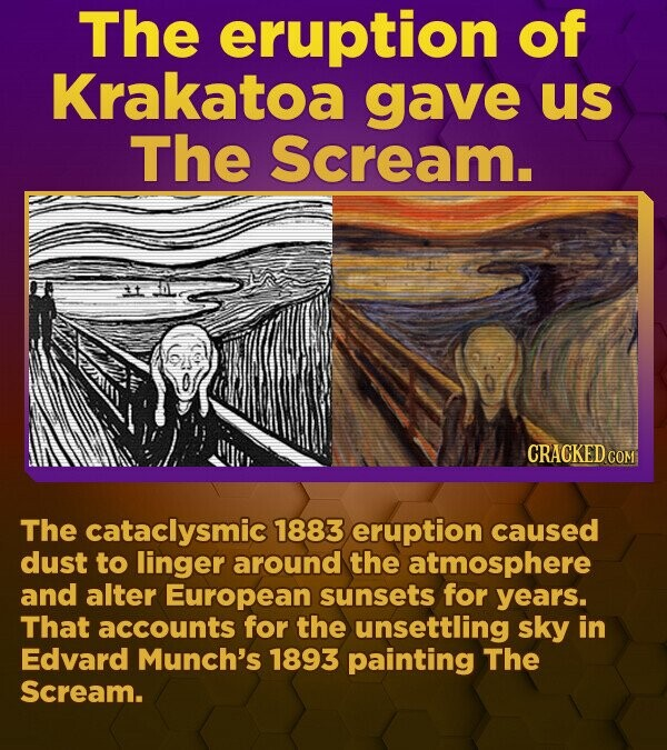The eruption of Krakatoa gave us The Scream. CRACKED.COM The cataclysmic 1883 eruption caused dust to linger around the atmosphere and alter European sunsets for years. That accounts for the unsettling sky in Edvard Munch's 1893 painting The Scream.