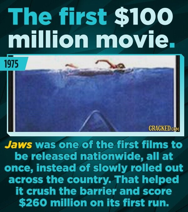 The first $100 million movie. 1975 CRACKED CON Jaws was one of the first films to be released nationwide, all at once, instead of slowly rolled out ac