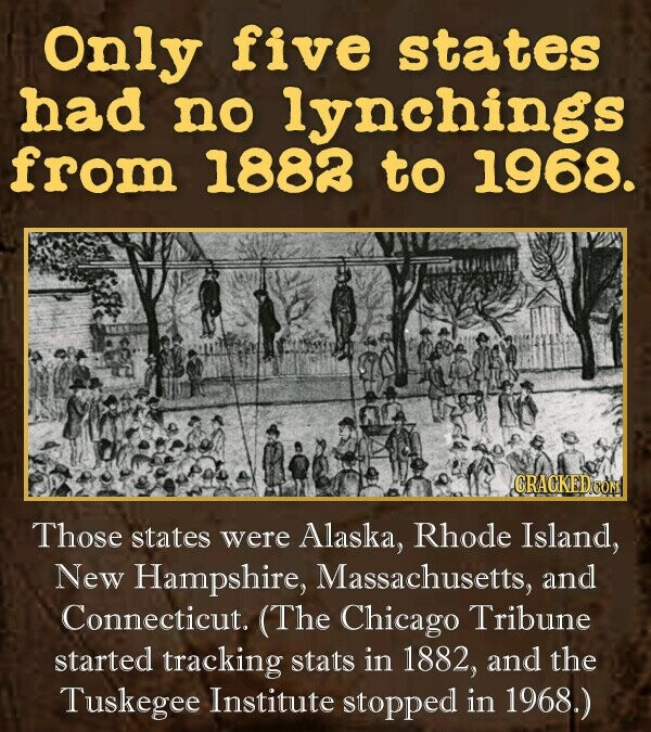 Only five states had no lynchings from 1883 to 1968. Those states were Alaska, Rhode Island, New Hampshire, Massachusetts, and Connecticut. (The Chicago Tribune started tracking stats in 1882, and the Tuskegee Institute stopped in 1968.)