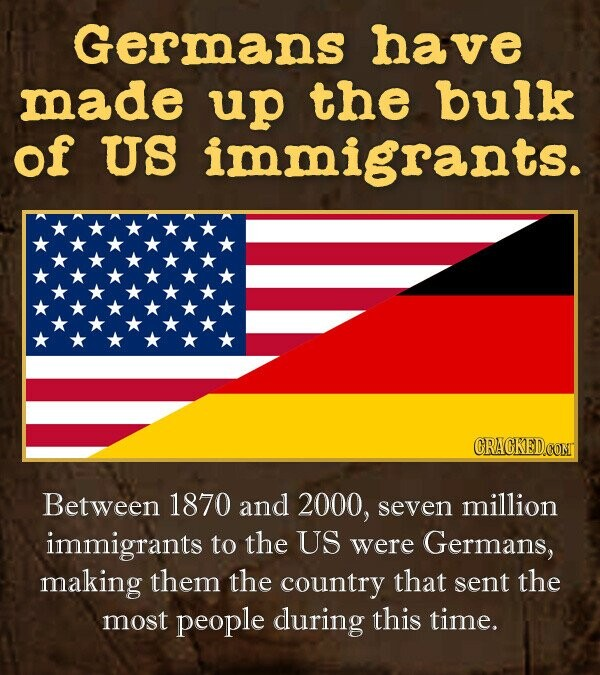 Germans have made up the bulk of US immigrants. CRACKEDCONT Between 1870 and 2000, seven million immigrants to the US were Germans, making them the country that sent the most people during this time.