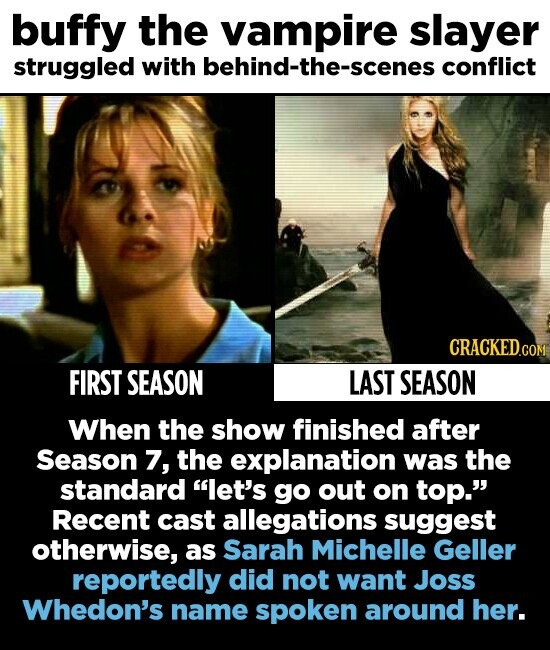 buffy the vampire slayer struggled with behind-the-scenes conflict CRACKED.COM FIRST SEASON LAST SEASON When the show finished after Season 7, the explanation was the standard let's go out on top. Recent cast allegations suggest otherwise, as Sarah Michelle Geller reportedly did not want Joss Whedon's name spoken around her.