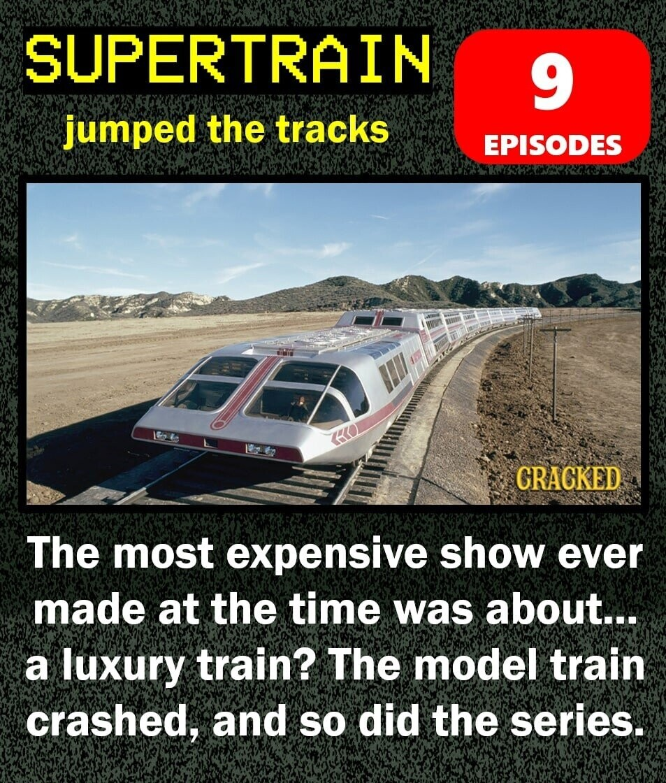SUPERTRAIN 9 jumped the tracks EPISODES CRACKED The most expensive show ever made at the time was about.... a luxury train? The model train crashed, and SO did the series.
