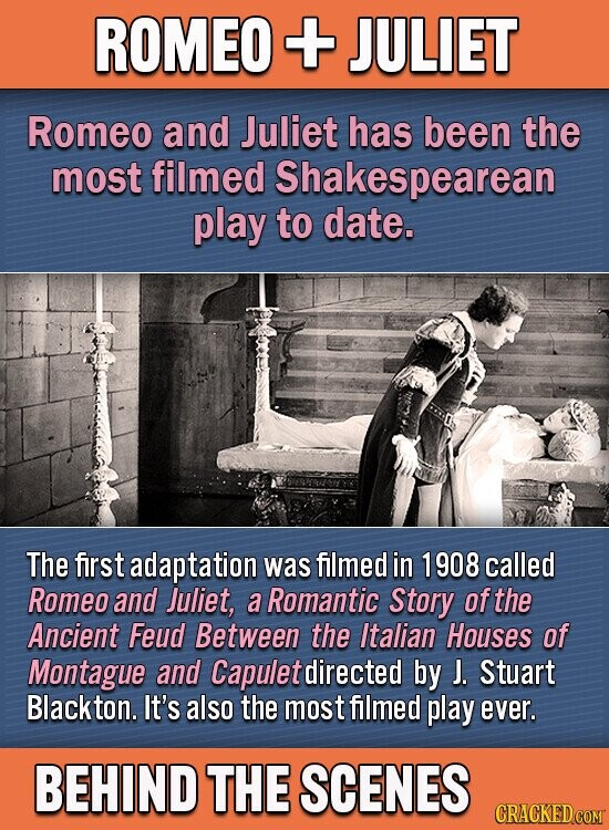 ROMEO + JULIET Romeo and Juliet has been the most filmed Shakespearean play to date. The first adaptation was filmed in 1908 called Romeo and Juliet, a Romantic Story of the Ancient Feud Between the Italian Houses of Montague and Capulet directed by J. Stuart Blackton. It's also the most