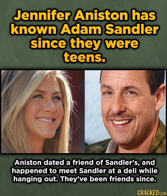 Jennifer Aniston has known Adam Sandler since they were teens. Aniston dated a friend of Sandler's, and happened to meet Sandler at a deli while hanging out. They've been friends since. CRACKED COM