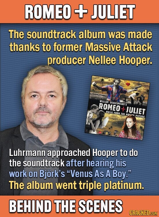 ROMEO + JULIET The soundtrack album was made thanks to former Massive Attack producer Nellee Hooper. WIILIAN ROMEO SHATESPEARE'S JULIET NUSIC FROM THE MOTLAN DICTURE Luhrmann approached Hooper to do the soundtrack after hearing his work on Bjork's Venus As A Boy. The album went triple platinum. BEHIND THE SCENES