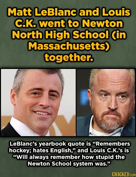 Matt LeBlanc and Louis C.K. went to Newton North High School (in Massachusetts) together. LeBlanc's yearbook quote is Remembers hockey; hates English, and Louis c.K.'s is Will always remember how stupid the Newton School system was. CRACKED COM