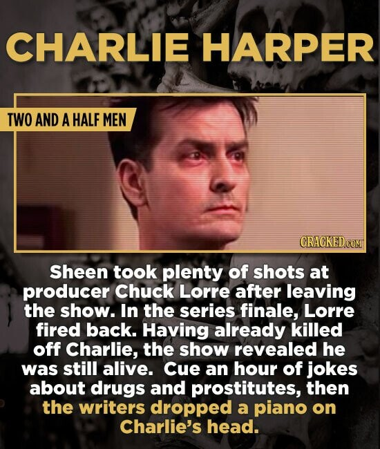 CHARLIE HARPER TWO AND A HALF MEN CRAGKEDCOM Sheen took plenty of shots at producer Chuck Lorre after leaving the show. In the series finale, Lorre fi