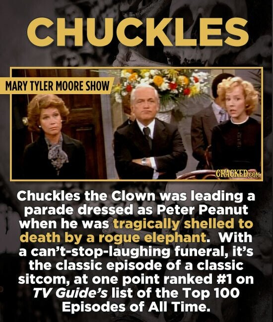 CHUCKLES MARY TYLER MOORE SHOW CRAGKED'COM Chuckles the Clown was leading a parade dressed as Peter Peanut when he was tragically shelled to death by