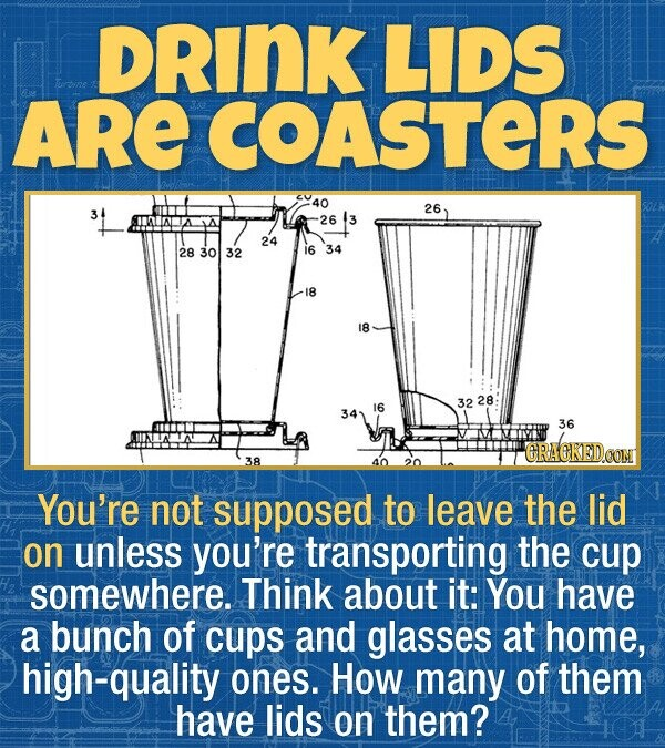 DRINK LIDS ARE COASTERS 40 26 26 3 24 28 30 32 16 34 18 18 28 16 32 34 36 CRACKEDOON 38 You're not supposed to leave the lid on unless you're transporting the cup somewhere. Think about it: You have a bunch of cups and glasses at home,