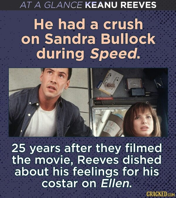 AT A GLANCE KEANU REEVES He had a crush on Sandra Bullock during Speed. 25 years after they filmed the movie, Reeves dished about his feelings for his costar on Ellen.