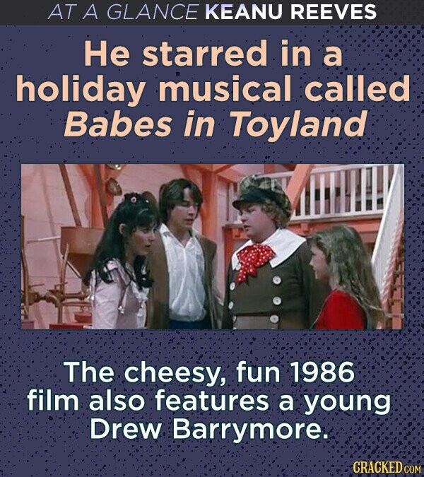 AT A GLANCE KEANU REEVES He starred in a holiday musical called Babes in Toyland The cheesy, fun 1986 film also features a young Drew Barrymore.