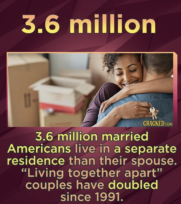 3.6 million CRACKED COM 3.6 million married Americans live in a separate residence than their spouse. Living together apart couples have doubled since 1991.