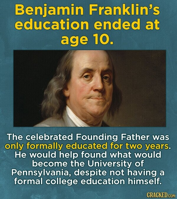 Benjamin Franklin's education ended at age 10. The celebrated Founding Father was only formally educated for two years. He would help found what would become the University of Pennsylvania, despite not having a formal college education himself.