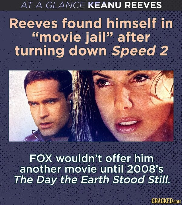 AT A GLANCE KEANU REEVES Reeves found himself in movie jail after turning down Speed 2 FOX wouldn't offer him another movie until 2008's The Day the Earth Stood Still. CRACKED COM