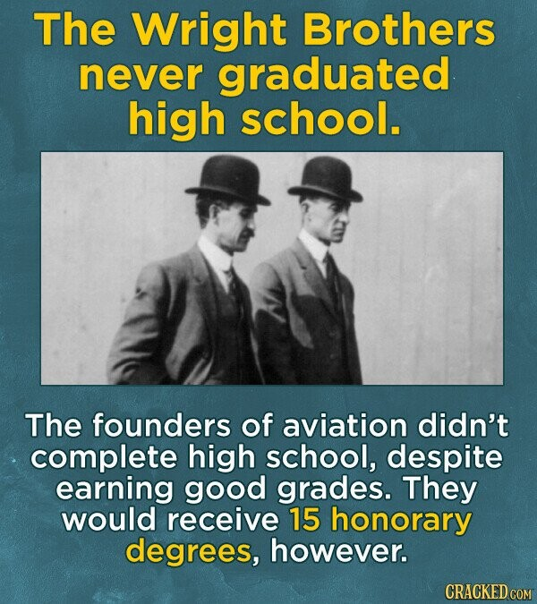 The Wright Brothers never graduated high school. The founders of aviation didn't complete high school, despite earning good grades. They would receive 15 honorary degrees, however. CRACKED COM
