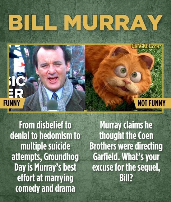 BILL MURRAY CRACKED COM BIC ER FUNNY NOT FUNNY From disbelief to Murray claims he denial to hedomism to thought the Coen multiple suicide Brothers were directing attempts, Groundhog Garfield. What's your Day is Murray's best excuse for the sequel, effort at marrying Bill? comedy and drama