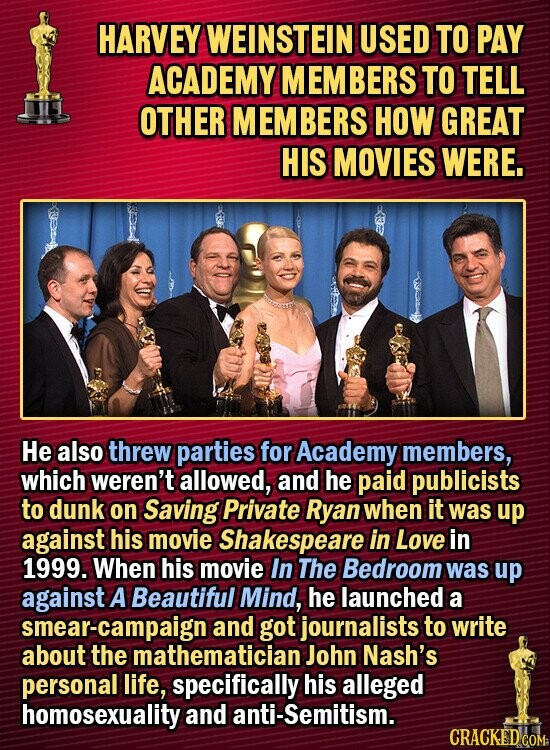 HARVEY WEINSTEIN USED TO PAY ACADEMY MEMBERS TO TELL OTHER MEMBERS HOW GREAT HIS MOVIES WERE. He also threw parties for Academy members, which weren't allowed, and he paid publicists to dunk on Saving Private Ryan when it was up against his movie Shakespeare in Love in 1999. When his