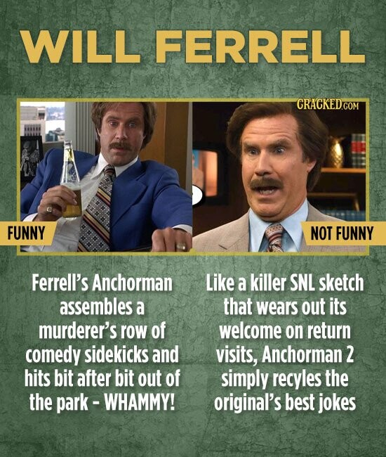 WILL FERRELL FUNNY NOT FUNNY Ferrell's Anchorman Like a killer SNL sketch assembles a that wears out its murderer's row of welcome on return comedy sidekicks and visits, Anchorman 2 hits bit after bit out of simply recyles the the park- -WHAMMY! original's best jokes
