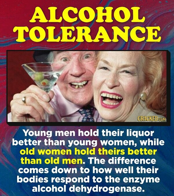 ALCOHOL TOLERANCE Young men hold their liquor better than young women, while old women hold theirs better than old men. The difference comes down to how well their bodies respond to the enzyme alcohol dehydrogenase.