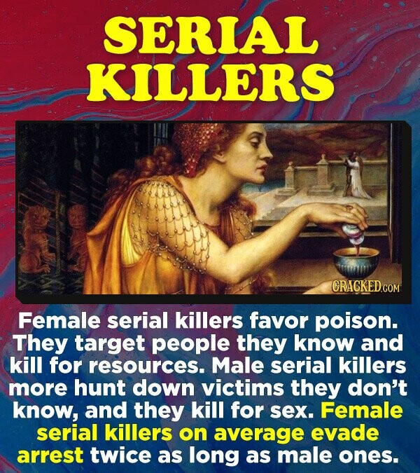 SERIAL KILLERS CRACKED COM Female serial killers favor poison. They target people they know and kill for resources. Male serial killers more hunt down victims they don't know, and they kill for sex. Female serial killers on average evade arrest twice as long as male ones.