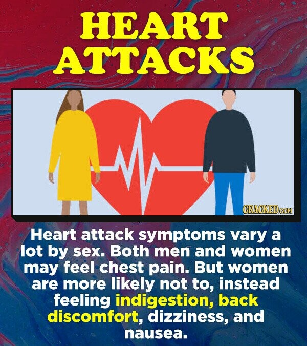 HEART ATTACKS Heart attack symptoms vary a lot by sex. Both men and women may feel chest pain. But women are more likely not to, instead feeling indigestion, back discomfort, dizziness, and nausea.