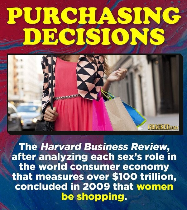 PURCHASING DECISIONS The Harvard Business Review, after analyzing each sex's role in the world consumer economy that measures over $100 trillion, concluded in 2009 that women be shopping.