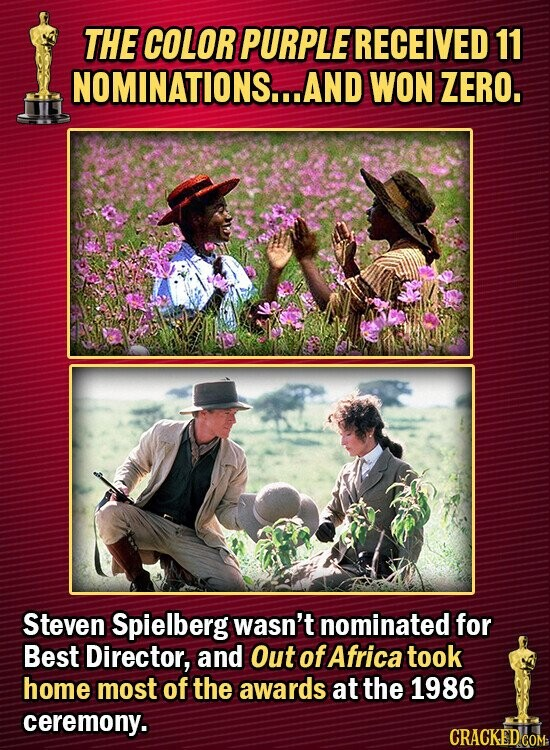 THE COLOR PURPLE RECEIVED 11 AND WON ZERO. E Steven Spielberg wasn't nominated for Best Director, and Out of Africa took home most of the awards at the 1986 ceremony.