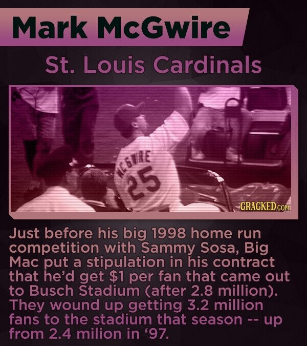 Mark McGwire St. Louis Cardinals C6VIE 25 Just before his big 1998 home run competition with Sammy Sosa, Big Mac put a stipulation in his contract that he'd get $1 per fan that came out to Busch Stadium (after 2.8 million). They wound up getting 3.2 million fans to