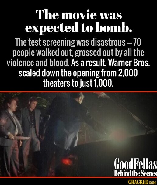 The movie was expected to bomb. The test screening was disastrous-70 people walked out, grossed out by all the violence and blood. As a result, Warner Bros. scaled down the opening from 2,000 theaters to just 1,000.