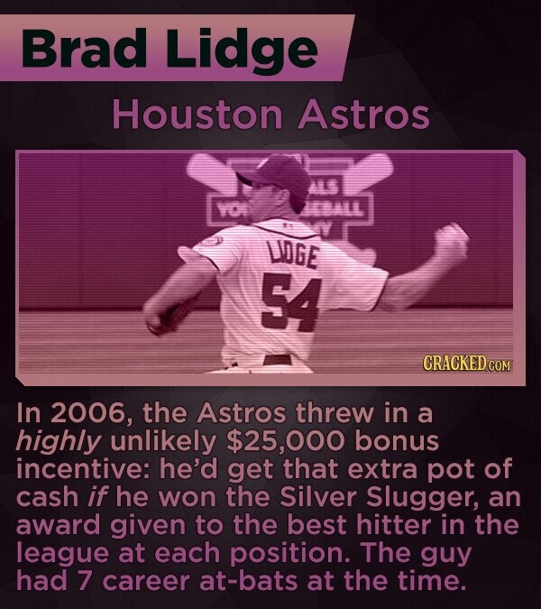 Brad Lidge Houston Astros LIOGE 54 CRACKED In 2006, the Astros threw in a highly unlikely 000 bonus incentive: he'd get that extra pot of cash if he won the Silver Slugger, an award given to the best hitter in the league at each position. The guy had 7 career