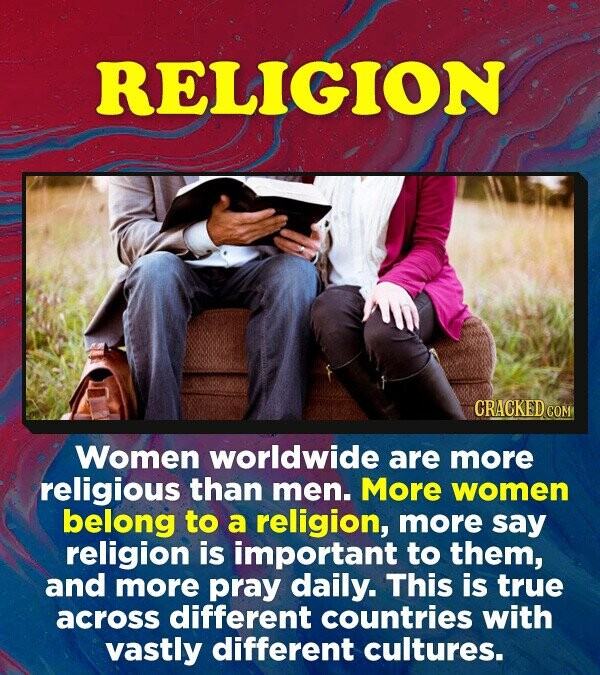 RELIGION Women worldwide are more religious than men. More women belong to a religion, more say religion is important to them, and more pray daily. This is true across different countries with vastly different cultures.