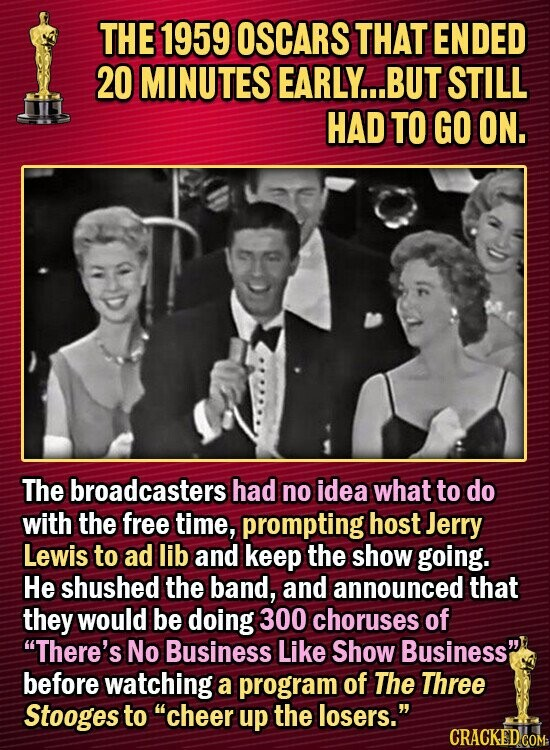 THE 1959 OSCARS THAT ENDED 20 MINUTES EARLY...I BUT STILL HAD TO GO ON. The broadcasters had no idea what to do with the free time, prompting host Jerry Lewis to ad lib and keep the show going. He shushed the band, and announced that they would be doing 300