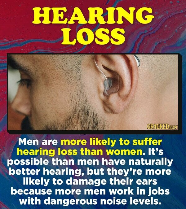 HEARING LOSS Men are more likely to suffer hearing loss than women. It's possible than men have naturally better hearing, but they're more likely to damage their ears because more men work in jobs with dangerous noise levels.