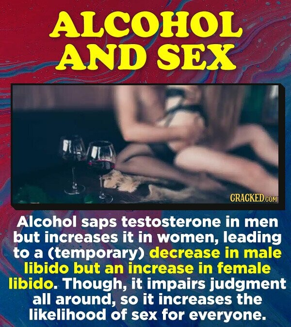 ALCOHOL AND SEX Alcohol saps testosterone in men but increases it in women, leading to a (temporary) decrease in male libido but an increase in female libido. Though, it impairs judgment all around, sO it increases the likelihood of sex for everyone.