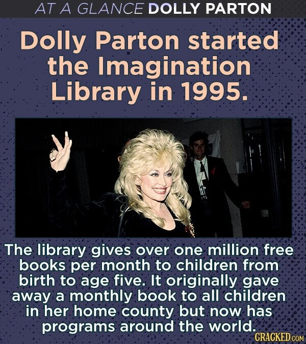 AT A GLANCE DOLLY PARTON Dolly Parton started the Imagination Library in 1995. The library gives over one million free books per month to children from birth to age five. It originally gave away a monthly book to all children in her. home county but now has programs around the
