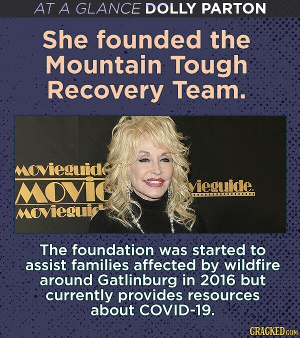 AT A GLANCE DOLLY PARTON She founded the Mountain Tough Recovery Team. Movieguide MOVE yiequide. OOROO Movieguio The foundation was started to assist families affected by wildfire around Gatlinburg in 2016 but currently provides resources about COVID-19. CRACKED COM
