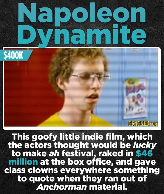 Napoleon Dynamite $400K P o i CRACKED CO This goofy little indie film, which the actors thought would be lucky to make ah festival, raked in $46 million at the box office, and gave class clowns everywhere something to quote when they ran out of Anchorman material.