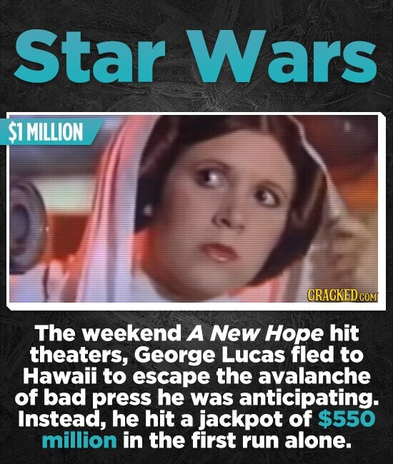 Star Wars $1 MILLION CRACKED CON The weekend A New Hope hit theaters, George Lucas fled to Hawaii to escape the avalanche of bad press he was anticipating. Instead, he hit a jackpot of $550 million in the first run alone.
