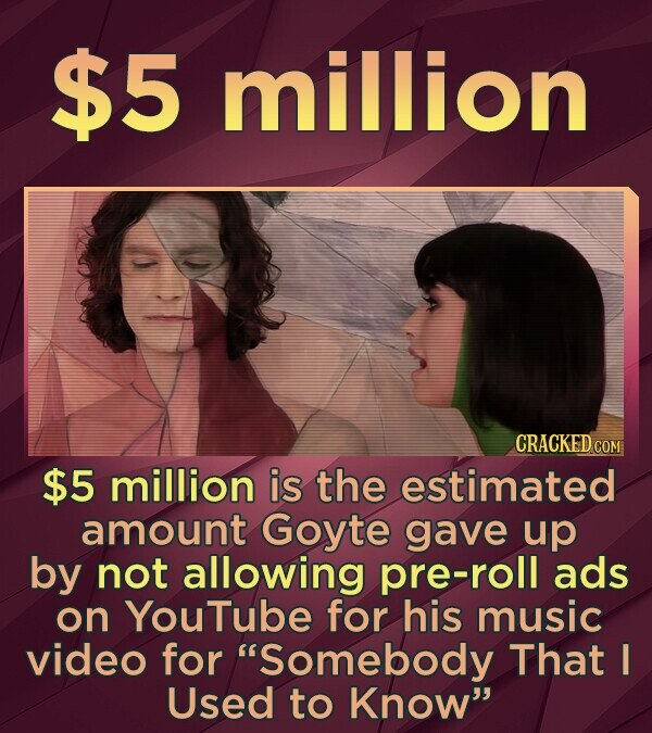 $5 million $5 million is the estimated amount Goyte gave up by not allowing pre-roll ads on Youtube for his music video for Somebody That I Used to Know