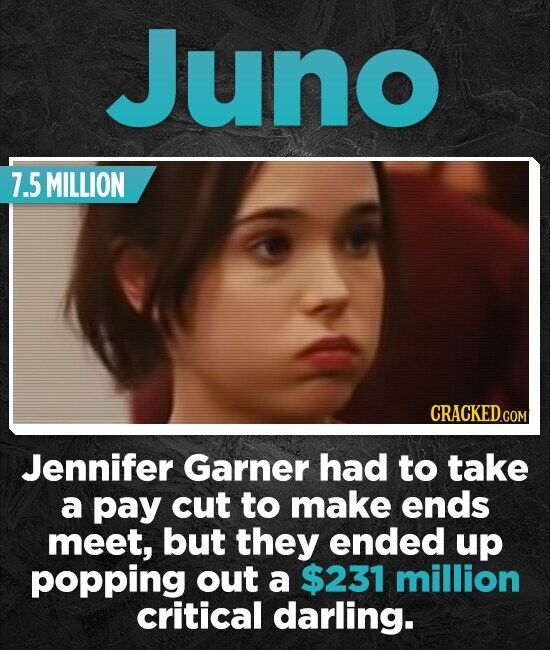 Juno 7.5 MILLION CRACKED.CON Jennifer Garner had to take a pay cut to make ends meet, but they ended up popping out a $231 million critical darling.