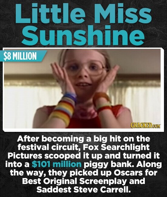 Little Miss Sunshine $8 MILLION CRACKEDOON After becoming a big hit on the festival circuit, Fox Searchlight Pictures scooped it up and turned it into a $101 million piggy bank. Along the way, they picked up Oscars for Best Original Screenplay and Saddest Steve Carrell.