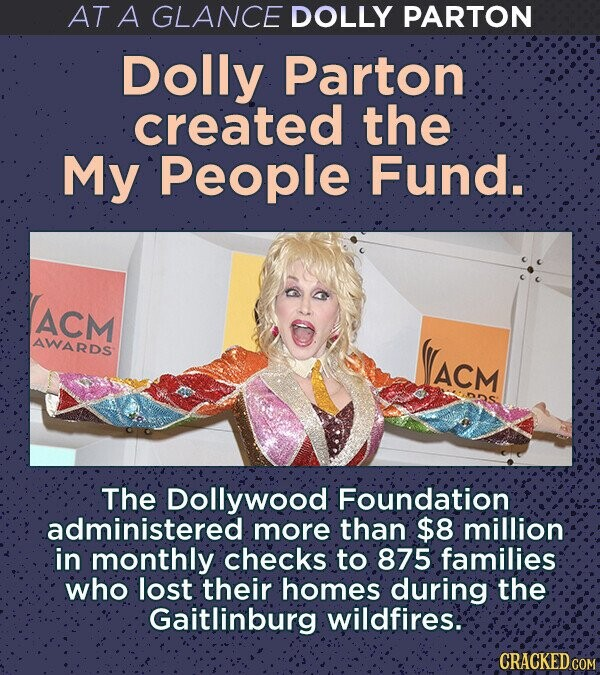 AT A GLANCE DOLLY PARTON Dolly Parton created the My People Fund. ACM AWARDS SACM The Dollywood Foundation administered more than $8 million in monthly. checks to 875 families who lost their homes during the Gaitlinburg wildfires.
