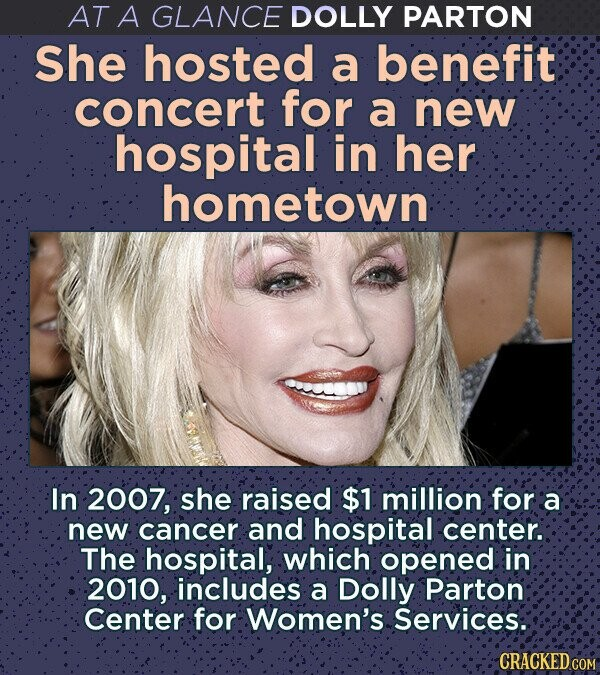AT A GLANCE DOLLY PARTON She hosted a benefit concert for a new hospital in her hometown In 2007, she raised $1 million for a new .cancer and hospital center. The hospital, which opened in 2010, includes a Dolly Parton Center for Women's Services: CRACKED COM